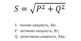 vybor stabilizatora napryazheniya 3 Советы экспертов по выбору стабилизатора напряжения Фото