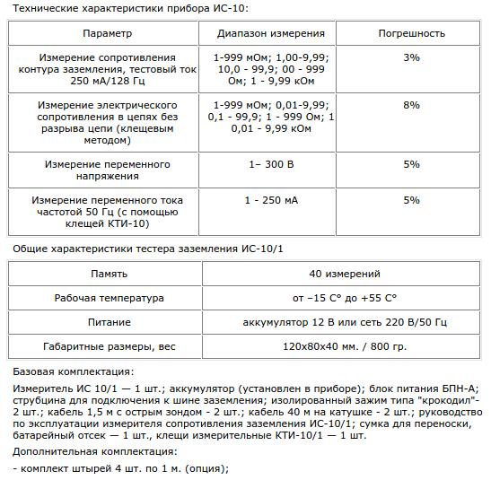 Параметры ИС-10