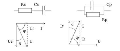 Схемы подключения конденсатора и активного сопротивления