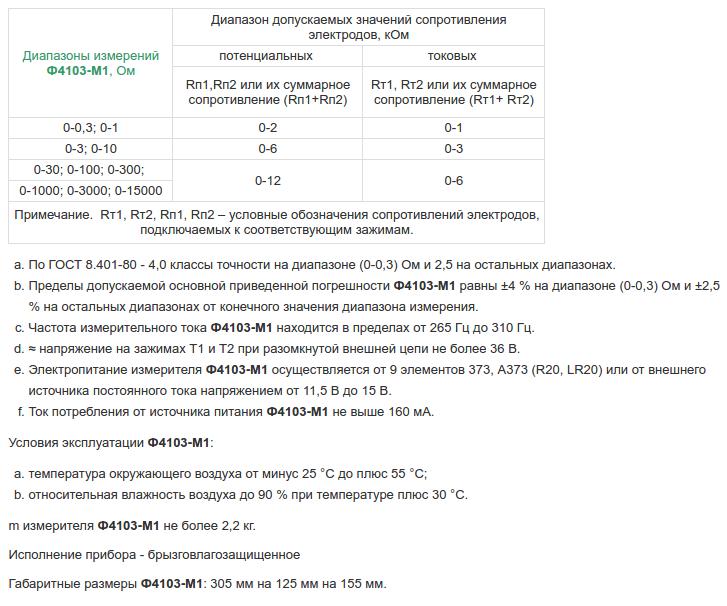 Параметры Ф4103