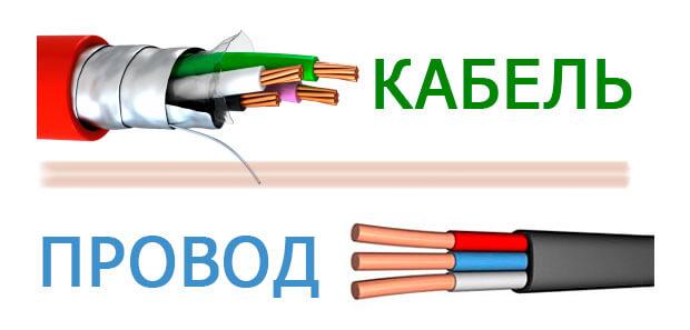 kabel dlya elektroprovodki 3 Выбираем кабель для электропроводки — 5 важных нюансов Фото