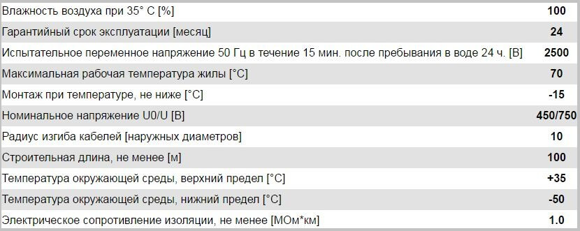 provod pv 3 4 Обзор характеристик провода ПВ 3 Фото