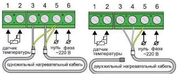 rezistivnyj greyushhij kabel 2 Как устроен резистивный греющий кабель? Фото
