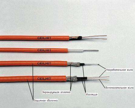 rezistivnyj greyushhij kabel 3 Как устроен резистивный греющий кабель? Фото
