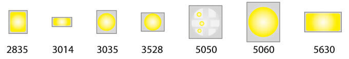 Типы светодиодов