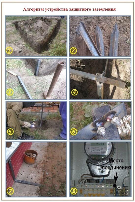 zazemlenie treugolnikom 4 Как сделать заземление треугольником? Фото