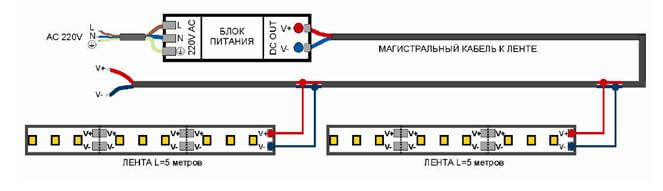 Подключение LED полосы 10 метров
