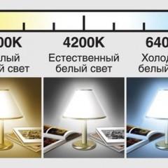 Что такое цветовая температура светодиодных ламп?