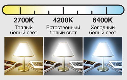 cvetovaya temperatura svetodiodnyx lamp 2 Цветовая температура светодиодных ламп: таблица для оптимального выбора Фото