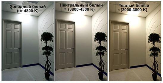Сравнение освещения в гостиной