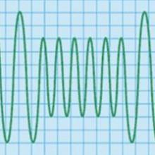 Какие бывают помехи в электросети и как от них защититься?