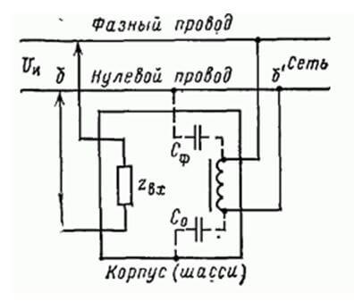 Схема измерения шумов