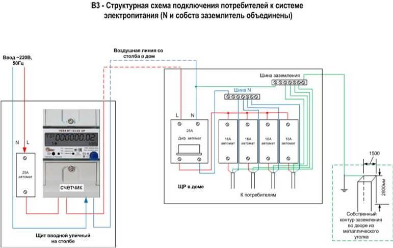 Схема электроснабжения загородного дома