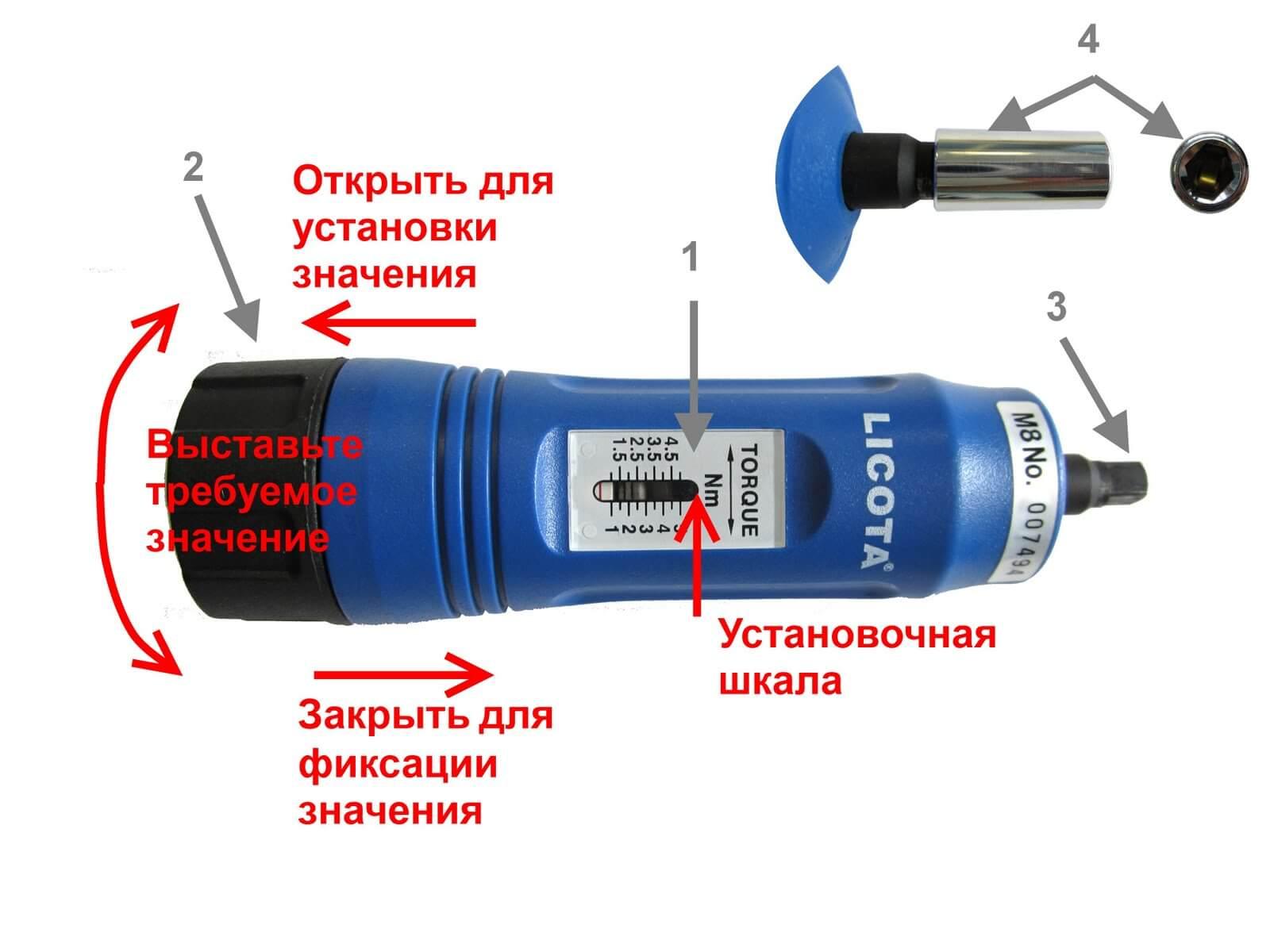 Динамометрическая модель