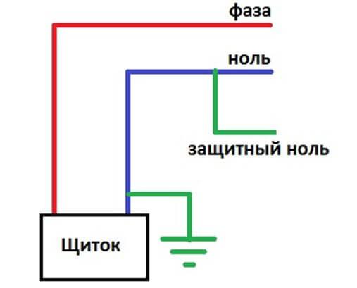 Схема зануления