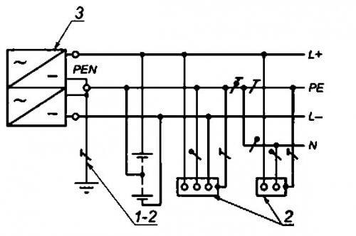 Применение защитного зануления в сети постоянного тока TN-C