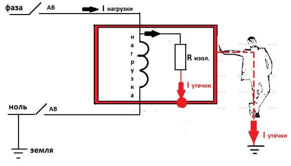 Схема поражения человека электричеством