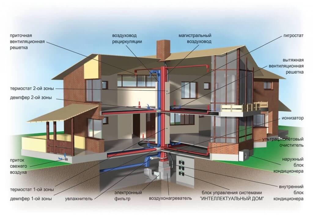 современных материалов центральное отопление в россии экономически выгодно или нет производителя