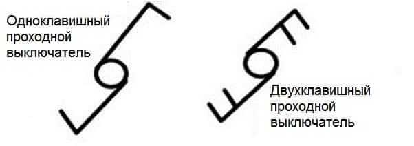 proxodnoj vyklyuchatel Проходной выключатель: принцип работы, устройство, назначение Фото