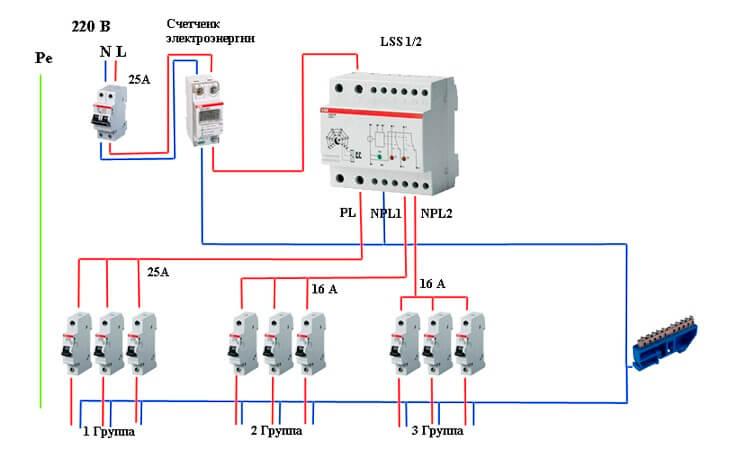 Схема подключения РПН
