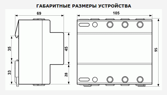 Габаритные размеры трехфазного УЗМ