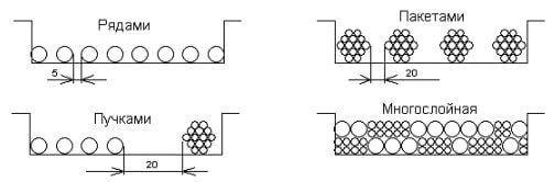 Схема размещения кабельных линий в коробе