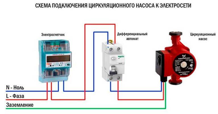 Как подключить насос отопления