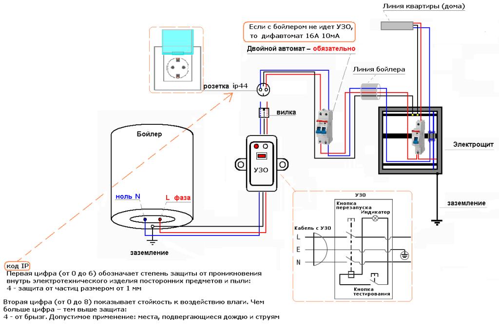 Заземление теплообменника Кожухотрубный конденсатор ONDA C 41.304.2400 Королёв