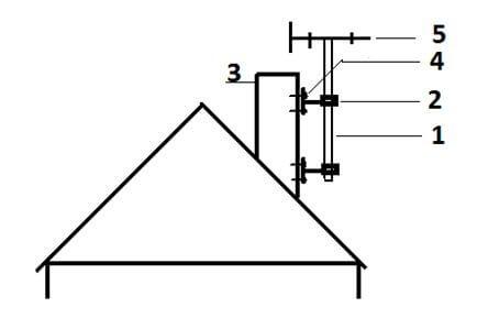 ustanovka antenny na kryshe doma 5 Как установить антенну на крыше частного дома Фото