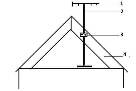 Монтажа мачты на потолочной плите