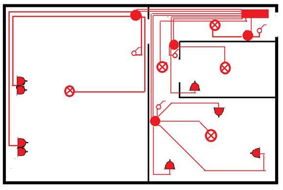 kak sostavit sxemu elektroprovodki pered remontom 4 Составление схемы электропроводки в квартире и частном доме Фото