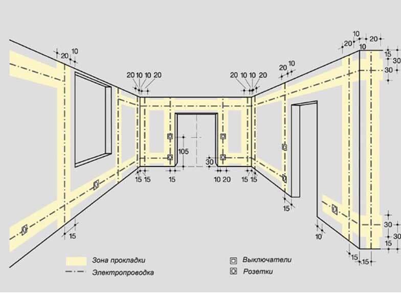 Схема расположение электропроводки в квартире