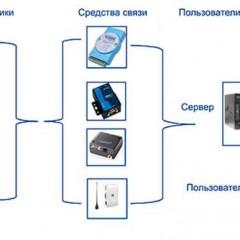 Что такое система АСТУЭ?