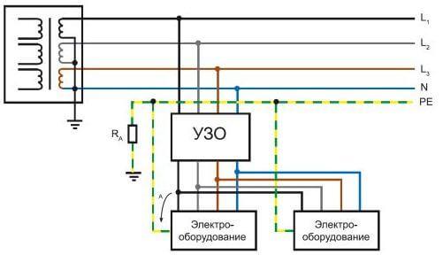 sistema zazemleniya tt 2 Система заземления TT: схема, область применения, недостатки Фото