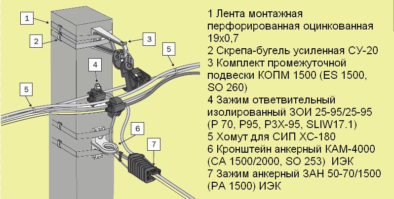 Схема монтажа СИП