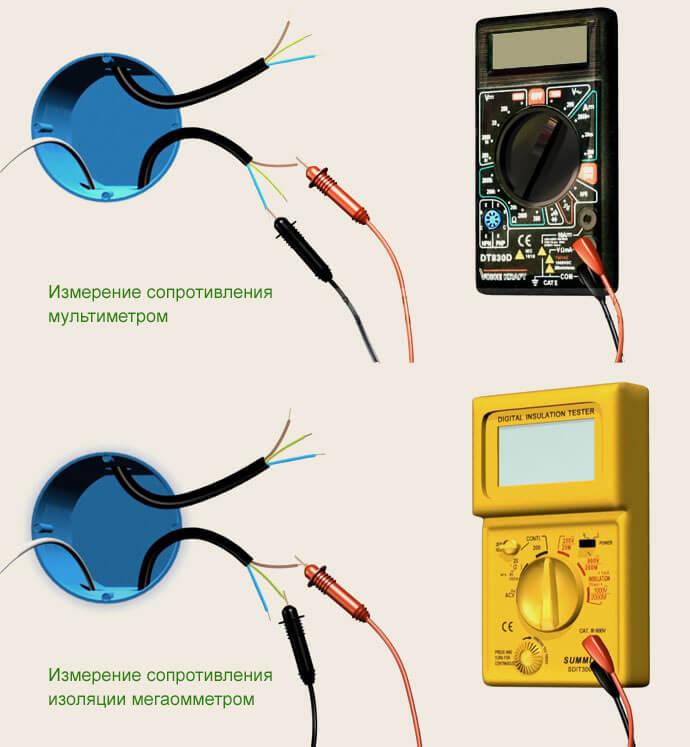 Прозвонка греющего кабеля