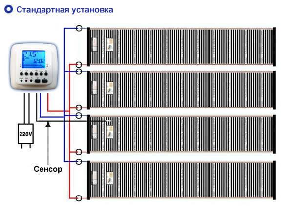 kak ustanovit datchik temperatury teplogo pola 7 Установка датчика температуры теплого пола Фото