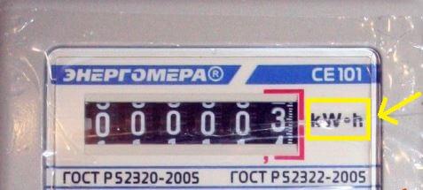 Лицевая панель электросчетчика