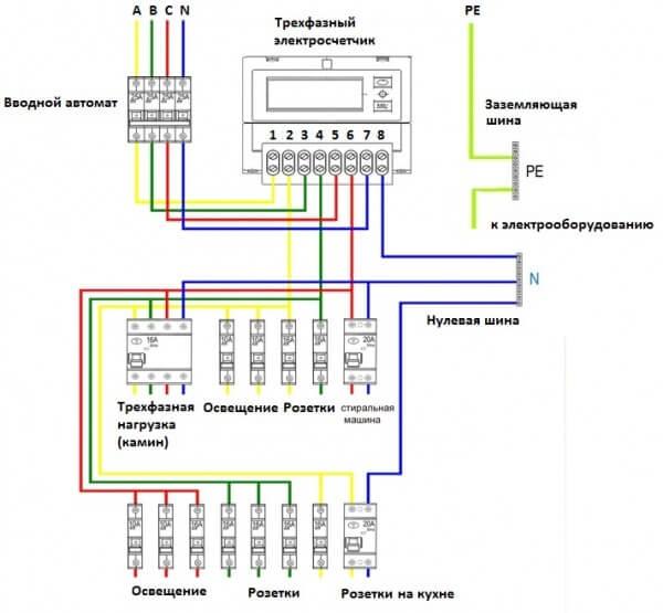 Схема трехфазного электроснабжения