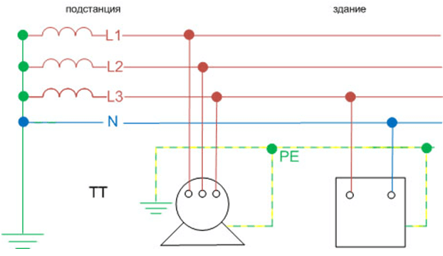 Сеть глухозаземленной нейтралью схема фото 44