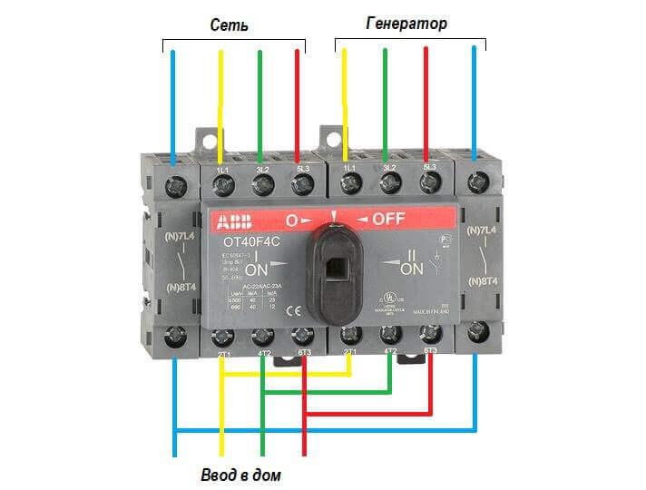 Подключение генератора через переключатель ABB