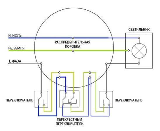 Схема монтажа одноклавишного промежуточного переключателя