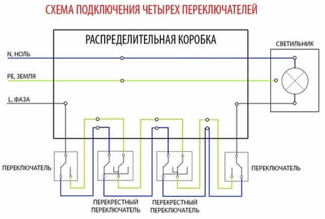 Управление светом с четырех мест