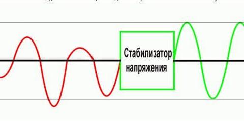 Что такое стабилизатор напряжения и для чего он нужен