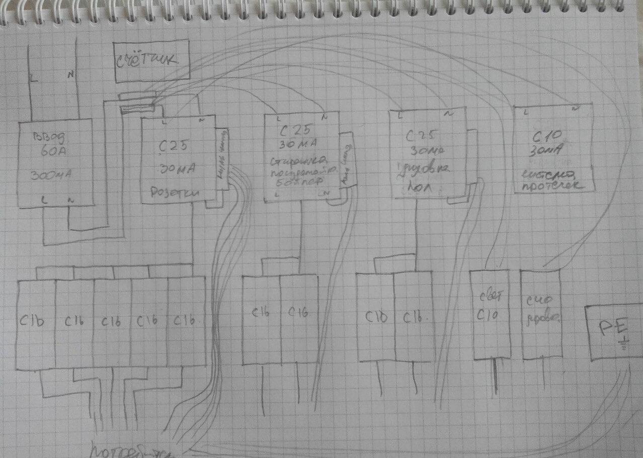 Схема сборки квартирного щитка