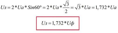 Формула расчета Uл