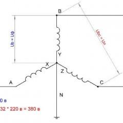Что такое линейное и фазное напряжение, каково их соотношение?
