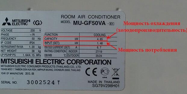 Сколько электроэнергии потребляет кондиционер, Коломна (фото)