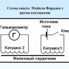 Законы Фарадея в химии и физике - краткое объяснение простыми словами