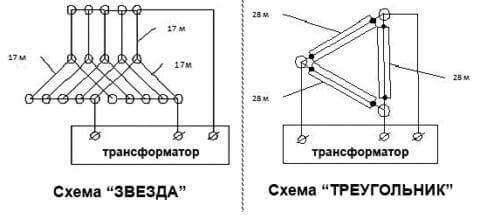 Схема подключения ПНСВ к трансформатору